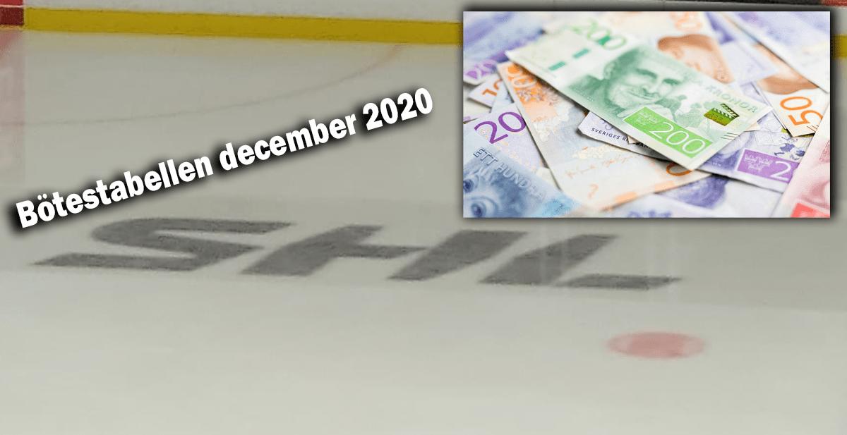 BÖTESTABELLEN: De fick böta i december 2020