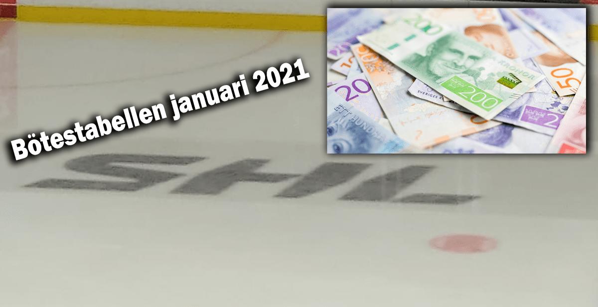 BÖTESTABELLEN: De fick böta i januari 2021