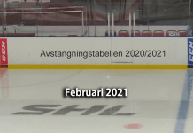 avstängningstabellen februari 2021