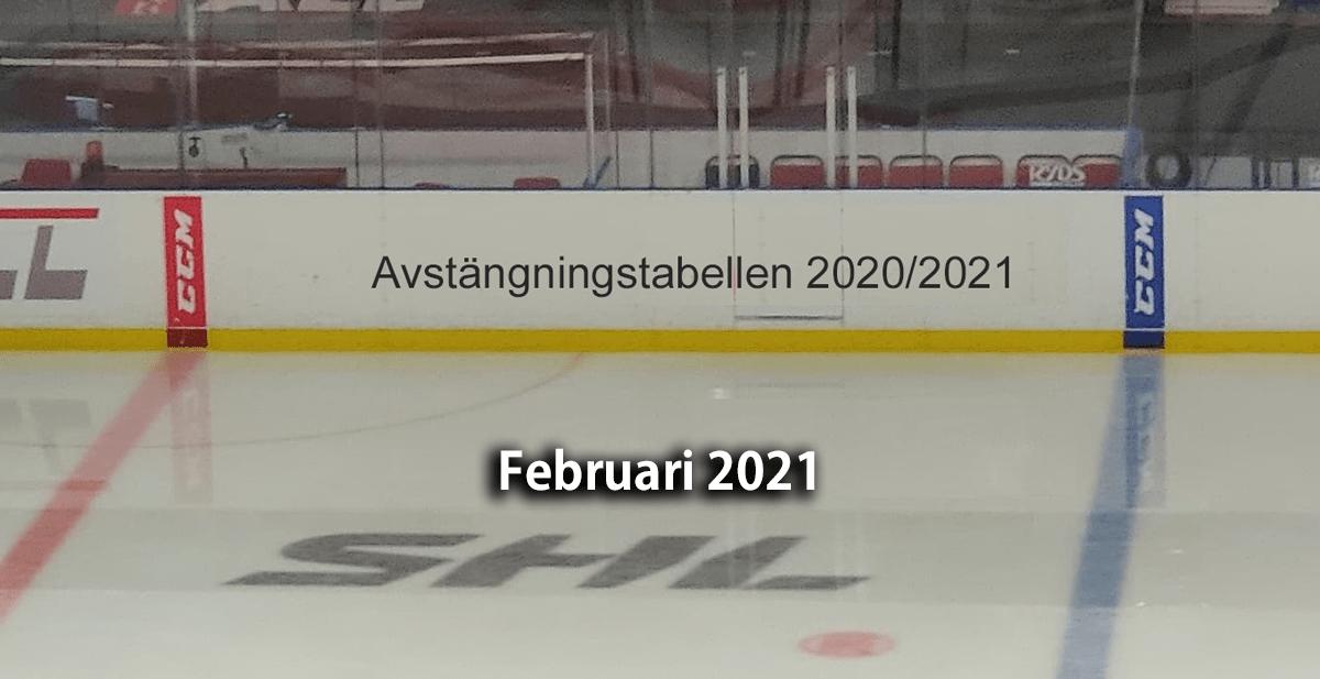 AVSTÄNGNINGSTABELLEN: De har flest avstängingar i SHL i februari 2021