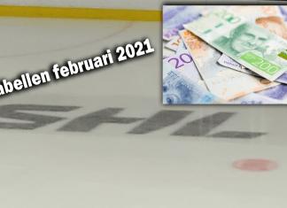 bötestabellen februari 2021